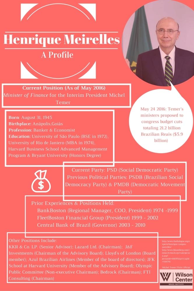 Meirelles Infographic