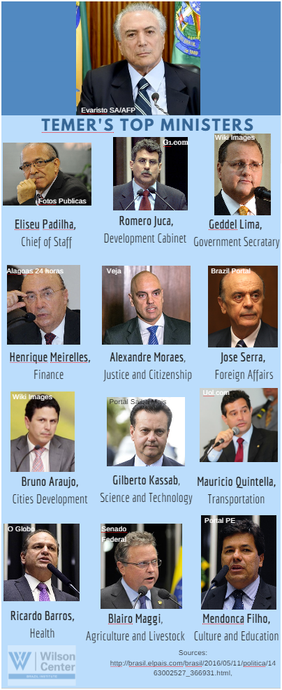 temers top ministers